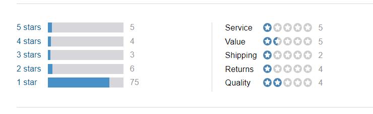 Guru.com Pros and Cons