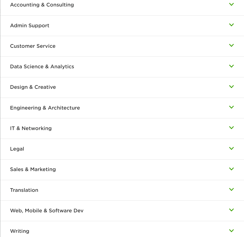 skills list on upwork.com make money online